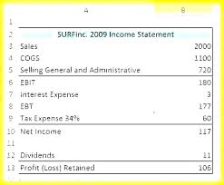 Monthly Profit And Loss Statement Template Example Income Statement Basic Profit And Loss Template