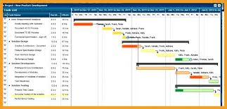 business plan excel sheet business plan spreadsheet template templates for a small business