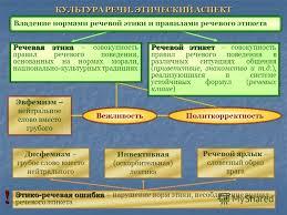 Презентация на тему Культура речи в структуре профессиональной  6 КУЛЬТУРА РЕЧИ