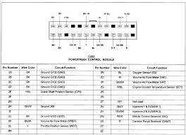 1993 ford f150 wiring schematic 1993 ford f150 radio wiring diagram 6