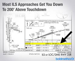 Ils Chart Explained How To Brief An Instrument Approach In 10 Steps Boldmethod