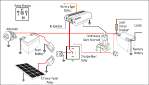 inverter wiring diagram on inverter images free download wiring Continuous Duty Solenoid Wiring Diagram redarc dual battery wiring diagram pv inverter wiring diagram electrical panel diagram cole hersee continuous duty solenoid wiring diagram