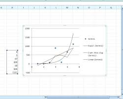 trend graph in excel how to graph a trendline in excel 2007