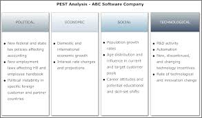 Pest Analysis For Cosmetic Industry In Malaysia Custom Paper Help ...