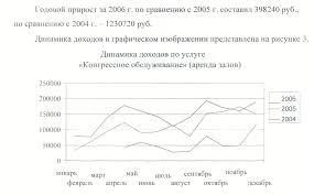 Курсовая работа Исследование мотивов поведения потребителей на  499140
