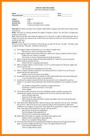 Subject Verb Agreement Rules Themindsetmaven