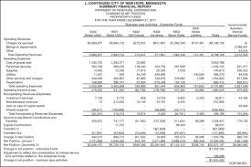 financial statement 2017 financial statements 2 financial statements