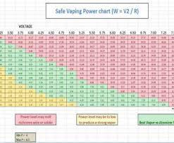 12 Most Vape Wire Gauge Calculator Ideas Tone Tastic