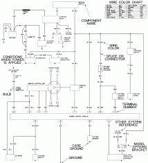 car nissan forklift alternator wiring diagram beauteous clark on nissan forklift wiring schematic car nissan forklift alternator wiring diagram beauteous clark on hyster