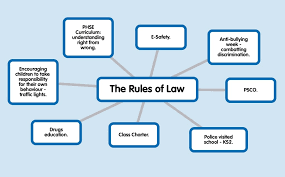 of law uk essays rule of law uk essays