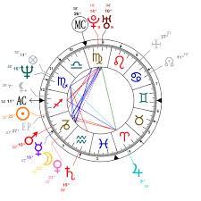 Astrology And Natal Chart Of Brad Pitt Born On 1963 12 18