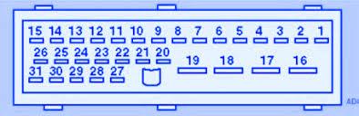 peugeot 306 2000 2004 fuse box block circuit breaker diagram peugeot 306 2000 2004 fuse box block circuit breaker diagram