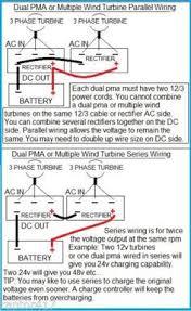 wind turbine wiring diagram 宮殿式建築 pinterest diagram wind turbine wiring diagram freedom ii pmg 48 96 volt permanent magnet