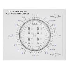 Degree Radian Conversion Chart With Pi And Tau