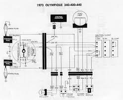 1973 olympique 340 400 440