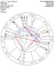 Astrology Of Jfk Jr