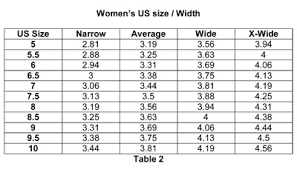 Womens Shoe Width Chart Girls Clothing Stores