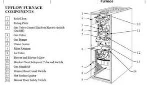 bryant plus 90 furnace wiring diagram images bryant forced air bryant furnace parts page 1 air conditioning
