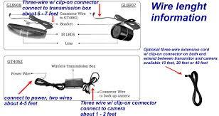 peak backup camera wiring diagram sample wiring diagram sample Wireless Backup Camera for Trucks at Wiring Diagram For Wireless Backup Camera