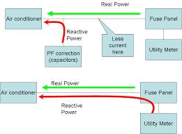 power factor unit