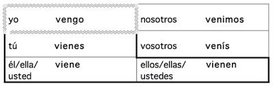 Blog Archives Hamilton Spanish