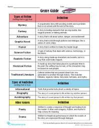 Fiction Genres Library Exploration Lesson Plan Education