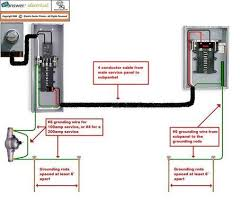 1407 best electrical wiring images on pinterest electrical 200 Amp Breaker Box Diagram pictorial diagram for wiring a subpanel to a garage electrical 200 amp breaker box wiring diagram