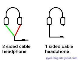 how to modify a 2 sided wire headphone to 1 sided wire headphone explainations