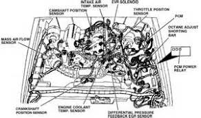 chevy lumina wiring diagram chevy lumina motor chevy 97 ford ranger fuel filter location on 97 chevy lumina wiring diagram