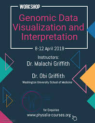 2nd edition of the WORKSHOP on Genomic Data Visualization and ...