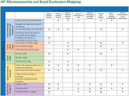 Ap Microeconomics Teacher And Student Resources Ap Digital