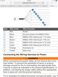 garmin transducer wiring diagram clp nmea 0183 help to garmin 741xs garmin nmea 0183 wiring diagram garmin transducer wiring diagram clp nmea 0183 help to garmin 741xs the hull truth boating and