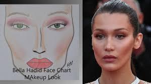 How To Bella Hadid Face Chart Makeup Tutorial