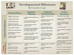 Infant Developmental Milestones Chart Month Baby Growth Online Charts Collection