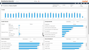 aternity and servicenow integration raises service desk efficiency and quality