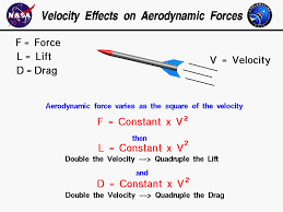 computer drawing of a rocket in flight aerodynamic force equals a constant times the velocity