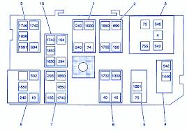 gmc jimmy 1998 dash fuse box block circuit breaker diagram gmc jimmy 1998 dash fuse box block circuit breaker diagram