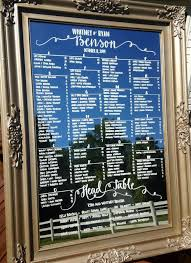 Seating Chart Ideas For The Creative Soul Toronto Wedding