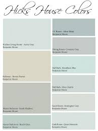 color schemes for homes interior. Contemporary Interior Color Palettes For Home Interior Awesome Paint 2 House Collection  Minimalist Palette 2018 Warm In For Color Schemes Homes Interior R