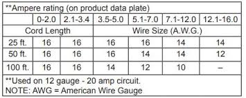 Extension Cord For Mower Amp Cord Length Question Texags