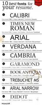 Best Fonts For Cover Letters And Resumes The Best Fonts For Your