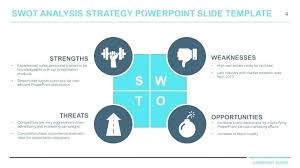 Swot Analysis Presentation Template Swot Analysis Business Free ...