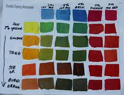 Beths Blog Extreme Overdyeing Again How To Dye