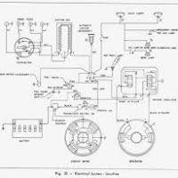 mey ferguson wiring diagram wiring diagram libraries mey ferguson to20 wiring diagram wiring u0026 schematics diagramunique mey ferguson wiring diagram 35 and