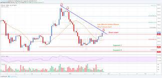 Dash To Btc Chart September Crypto Price Btc Eth Xrp Bch Eos Trx Xlm