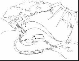 Small Picture superb water cycle diagram with water cycle coloring page