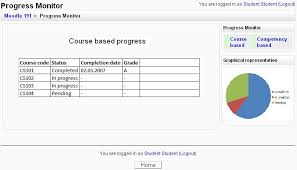 Progress Tracking Moodledocs