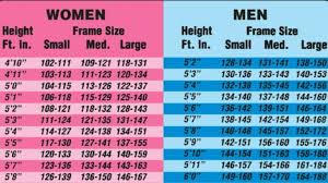 Desirable Body Weight Chart Discover Your Ideal Weight According To Your Height