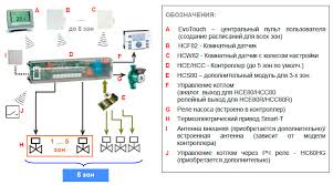 evohome wiring diagram on evohome images free download images Sincgars Radio Configurations Diagrams evohome wiring diagram on evohome wiring diagram 11 series and parallel circuits diagrams sincgars radio configurations diagrams SINCGARS Radio Configurations Diagrams 92F