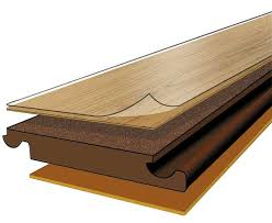 snap together wood flooring. Incredible Snap Together Wood Flooring Hsw Floors Different Types Of H